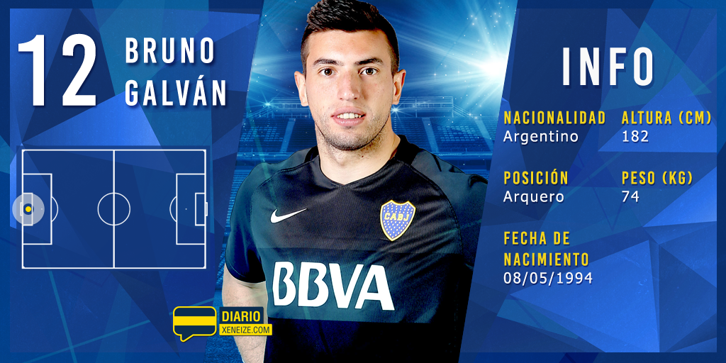 12 - Bruno Galvan