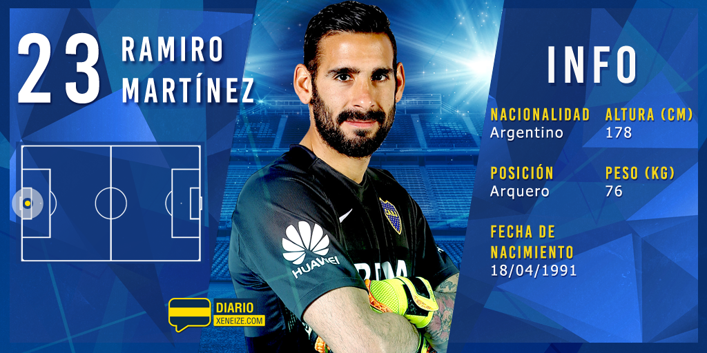 23 - Ramiro Martinez